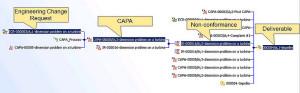 Ablauf eines CAPA-Prozesses in Teamcenter