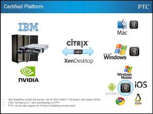 Citrix-Umgebung: Creo auf vielen Betriebssystemen nutzen