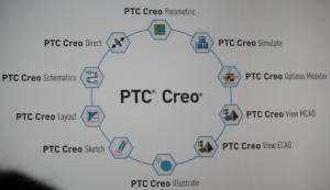 Runde Sache: Das Creo-App-Portfolio