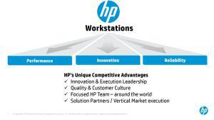 Immer dieselbe Folie: Die Grundlagen der Z-Serien-Entwicklung haben sich nie geändert (Bild: HP).