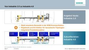 HMI 2014, Russwurm zum Thema Industrie 4.0