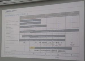 Der Zeitplan des Projekts PLM2015 war durchaus ambitioniert.