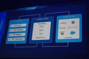 Lösungen, Plattform und Partner.