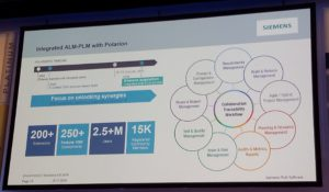 Polarion ergänzt das Portfolio von Siemens PLM Software um Application Lifecycle Management (ALM).