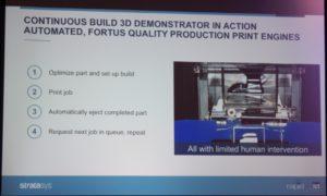 Der Auswurfmechanismus des 3D Demonstrator