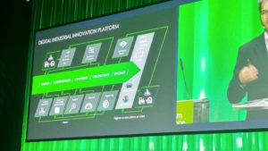 Die Digital Industrial Innovation Platform ThingWorx