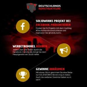SolidLine Deutschlands Konstrukteure