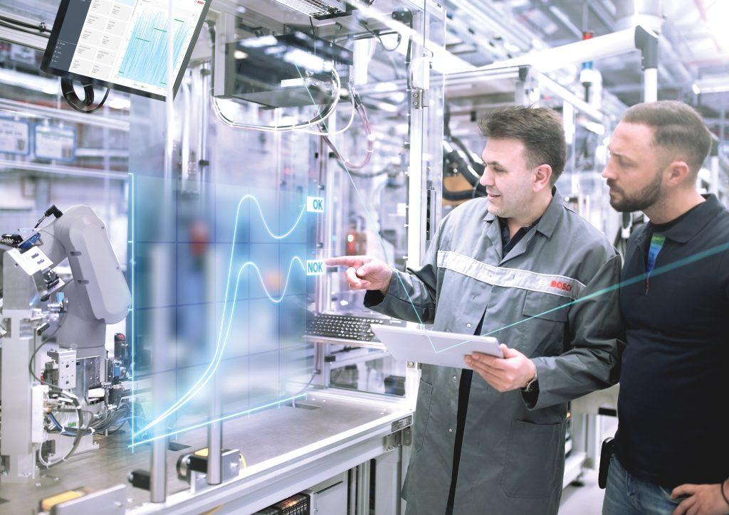 Contact Software Bosch