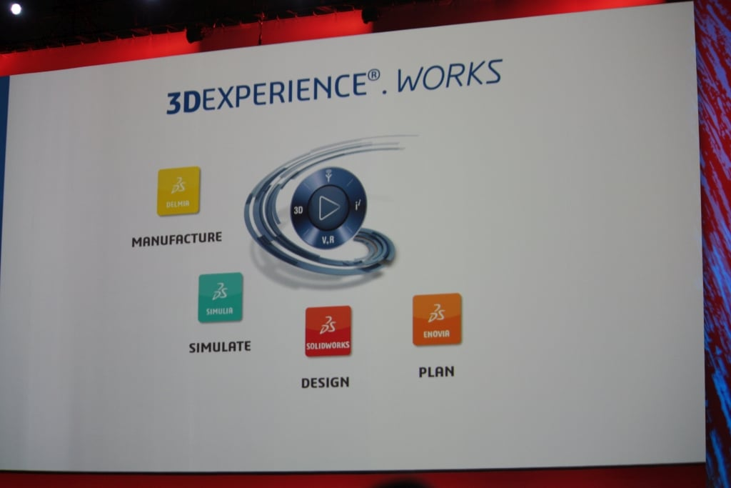 3DExperience.Works