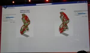 Function Driven Generative Design