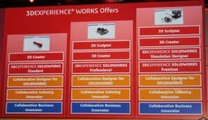 3DExperience Works Bundles