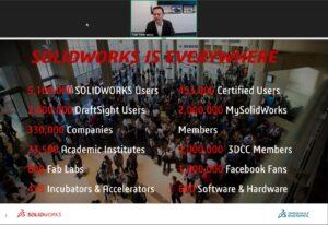 SolidWorks Zahlen